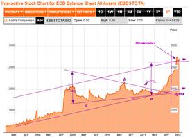 ECB BS jan 2012