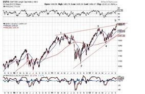 S&P Sept 13 2012