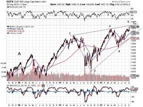 S&P s sept 2012